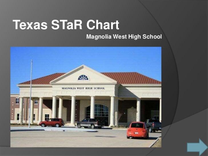 Magnolia West High School<br />Texas STaR Chart<br />
