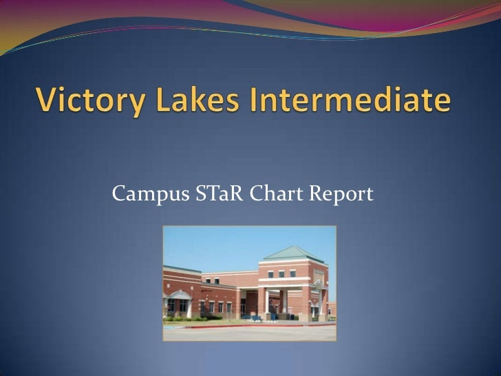 Victory Lakes Intermediate<br />Campus STaR Chart Report<br />