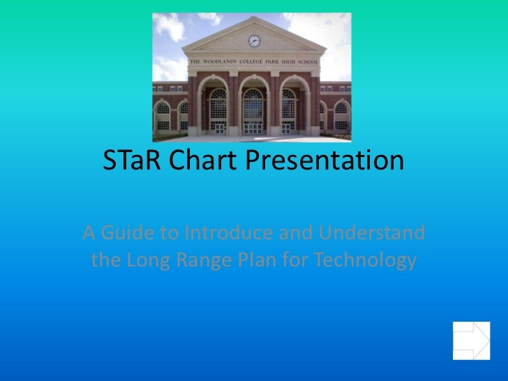 STaR Chart Presentation<br />A Guide to Introduce and Understand the Long Range Plan for Technology<br />