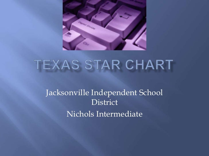 Texas Star Chart <br />Jacksonville Independent School District<br />Nichols Intermediate<br />