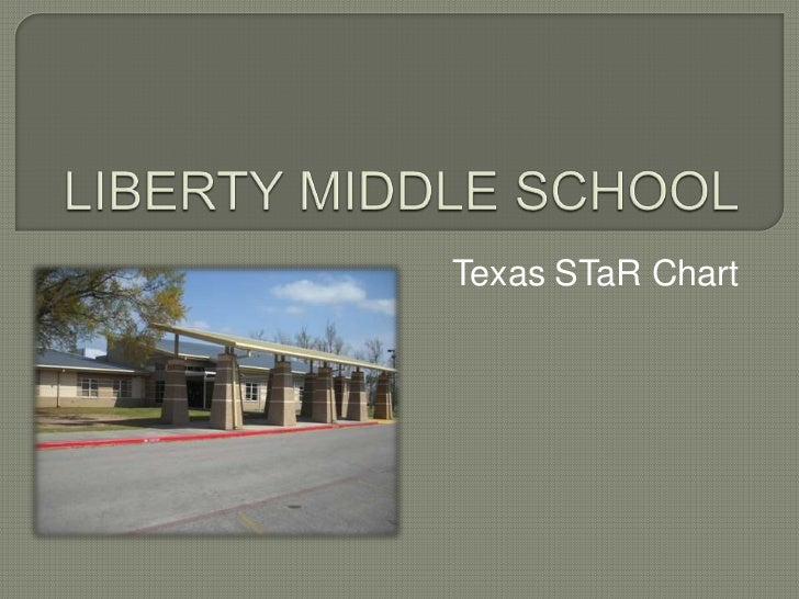 LIBERTY MIDDLE SCHOOL<br />Texas STaR Chart<br />