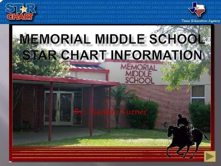 Memorial Middle SchoolSTaR Chart Information<br />By:  Kandra Turner<br />