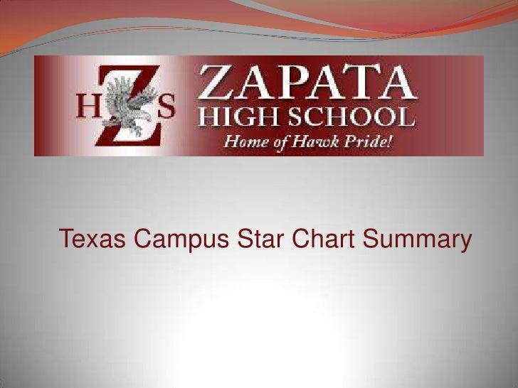 Texas Campus Star Chart Summary<br />