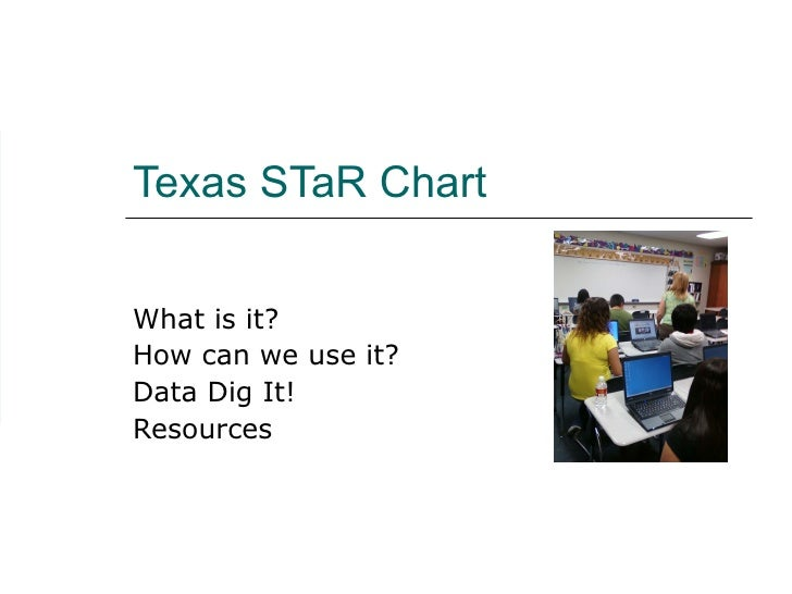 Texas STaR Chart  What is it? How can we use it? Data Dig It! Resources