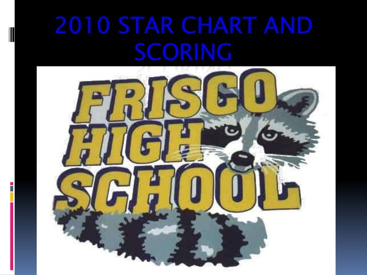 2010 STaRChart and Scoring<br />