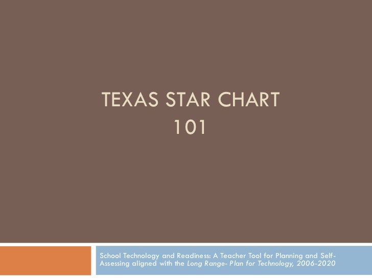 TEXAS STAR CHART 101 School Technology and Readiness: A Teacher Tool for Planning and Self-Assessing aligned with the  Lon...