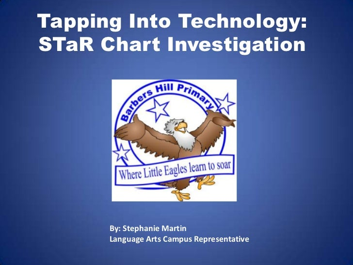 Tapping Into Technology:STaR Chart Investigation      By: Stephanie Martin      Language Arts Campus Representative