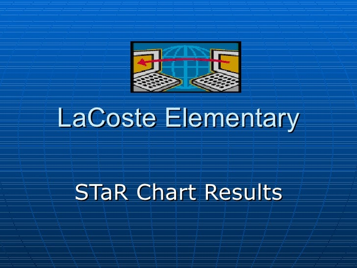 LaCoste Elementary STaR Chart Results