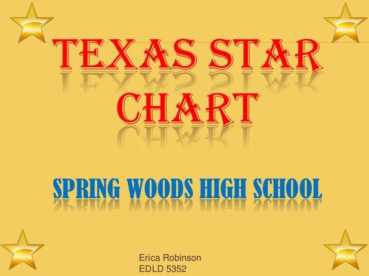 TEXAS STAR  CHARTSPRING WOODS HIGH SCHOOL       Erica Robinson       EDLD 5352