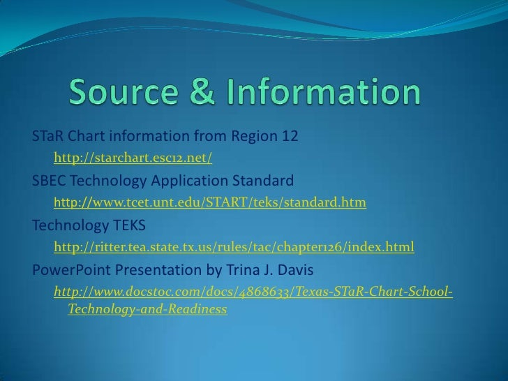 Access to instructional support & collaboration
