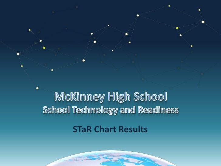 McKinney High SchoolSchool Technology and Readiness<br />STaR Chart Results<br />