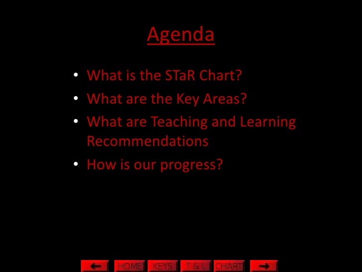 Agenda • What is the STaR Chart? • What are the Key Areas? • What are Teaching and Learning   Recommendations • How is our...