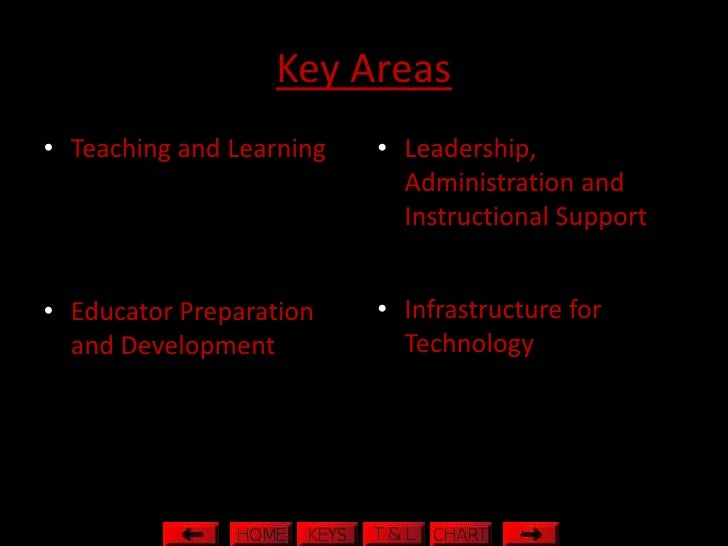 Key Areas • Teaching and Learning   • Leadership,                             Administration and                          ...