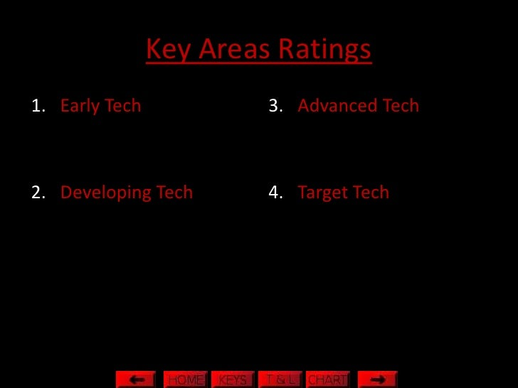 Key Areas Ratings 1. Early Tech            3. Advanced Tech    2. Developing Tech       4. Target Tech