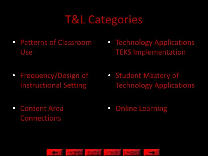 T&L Categories • Patterns of Classroom   • Technology Applications   Use                       TEKS Implementation  • Freq...