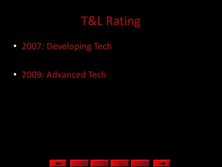 T&L Rating • 2007: Developing Tech  • 2009: Advanced Tech