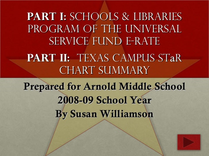 Part I:  Schools & Libraries Program of the Universal Service fund E-Rate   Part II:  Texas Campus St a r Chart Summary Pr...
