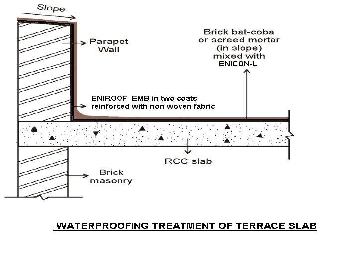Star Coatings Amp Membranes Pvt Ltd