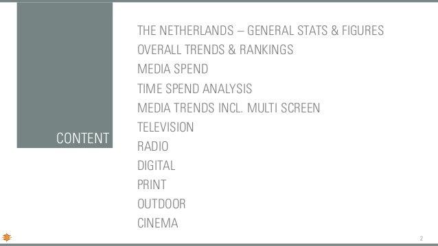 Dutch media landscape 2014 Q2 update by Starcom Slide 2