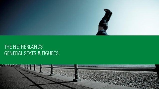Dutch media landscape 2014 Q2 update by Starcom Slide 3