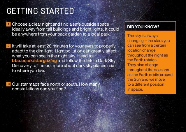 stargazing guide for beginners rh slideshare net beginners guide to stargazing dk collins stargazing beginners guide to astronomy