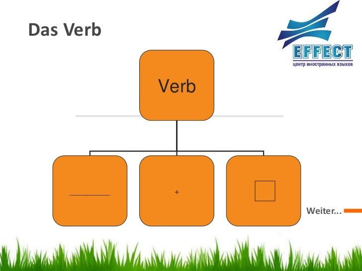 Starke und schwache verben präsens Slide 2