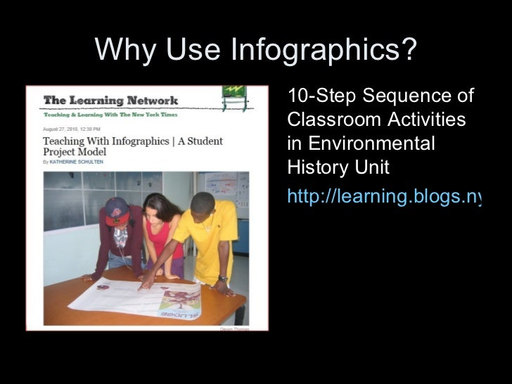 Why Use Infographics?            10-Step Sequence of            Classroom Activities            in Environmental          ...