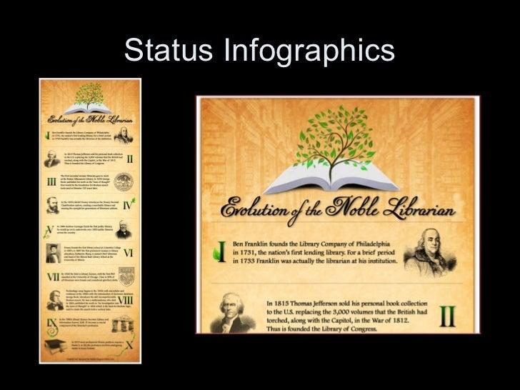 Status Infographics