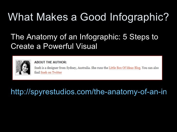 What Makes a Good Infographic?The Anatomy of an Infographic: 5 Steps toCreate a Powerful Visualhttp://spyrestudios.com/the...