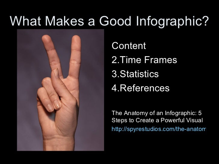 What Makes a Good Infographic?               Content               2.Time Frames               3.Statistics               ...