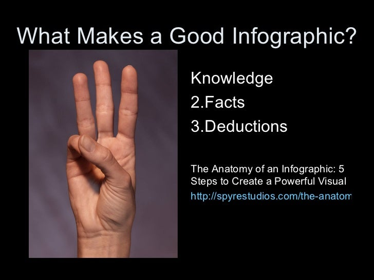 What Makes a Good Infographic?               Knowledge               2.Facts               3.Deductions               The ...