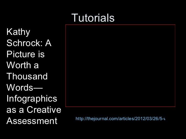 TutorialsKathySchrock: APicture isWorth aThousandWords—Infographicsas a CreativeAssessment      http://thejournal.com/arti...