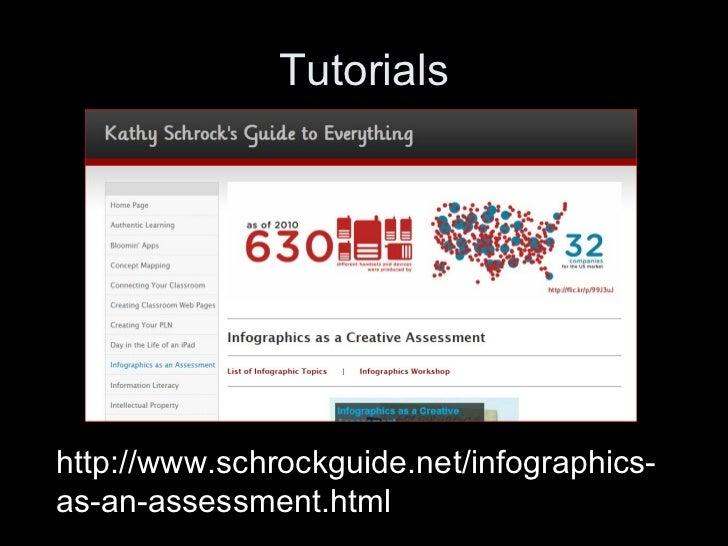Tutorialshttp://www.schrockguide.net/infographics-as-an-assessment.html