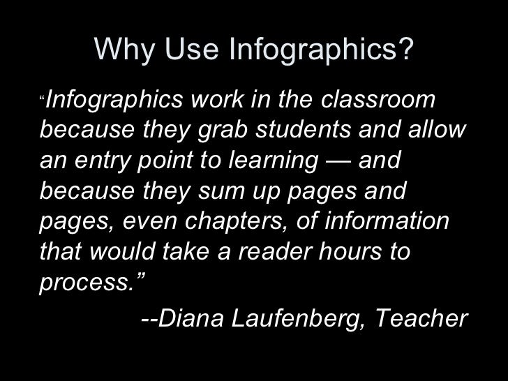 """Why Use Infographics?""""Infographics work in the classroombecause they grab students and allowan entry point to learning — a..."""