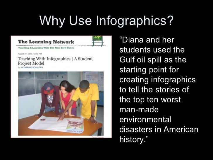 """Why Use Infographics?            """"Diana and her            students used the            Gulf oil spill as the            s..."""