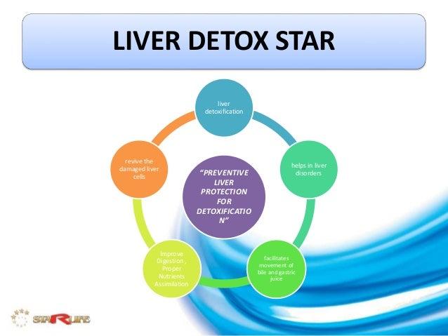 Starlife liver detox star liver detox ccuart Gallery