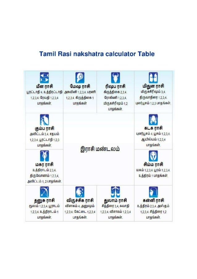 Star nakshatra table in tamil