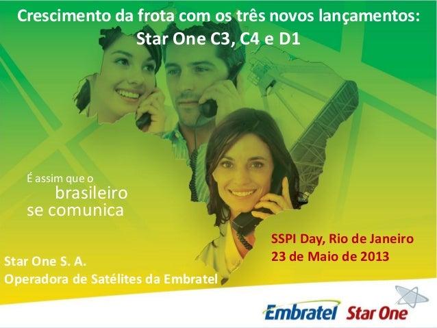 Star One – Operadora de Satélites da Embratel É assim que o brasileiro se comunica Star One S. A. Operadora de Satélites d...