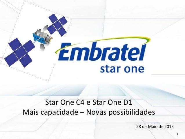Star One C4 e Star One D1 Mais capacidade – Novas possibilidades 28 de Maio de 2015 1