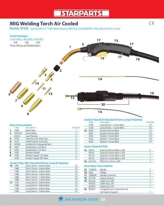 Starparts Conical Nozzle Sp2570 5 Pieces Per Pack