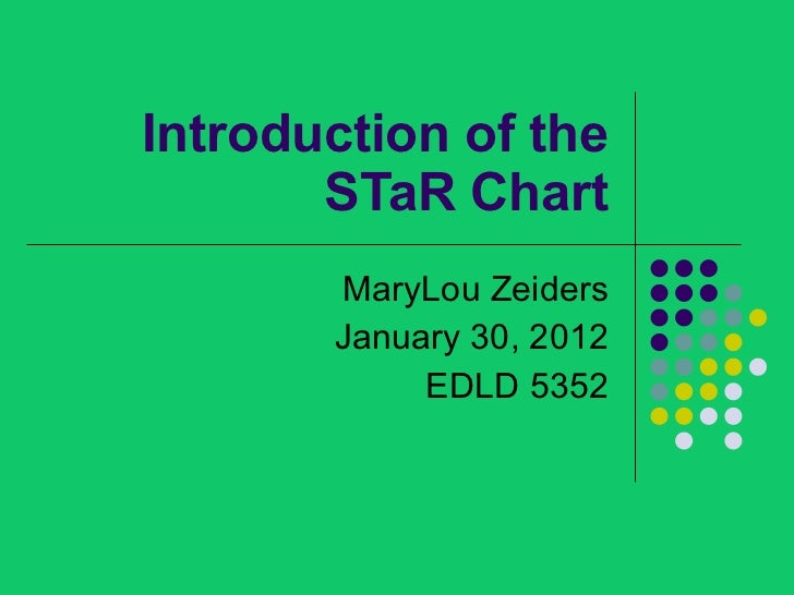 Introduction of the STaR Chart MaryLou Zeiders January 30, 2012 EDLD 5352