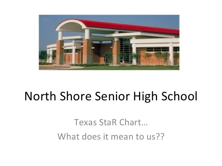 North Shore Senior High School Texas StaR Chart… What does it mean to us??