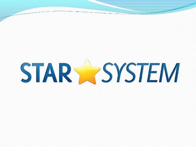1)1)O que é o Star-System?O que é o Star-System? 2)2)Quem desenvolveu o Star-System?Quem desenvolveu o Star-System? 3)3)Po...