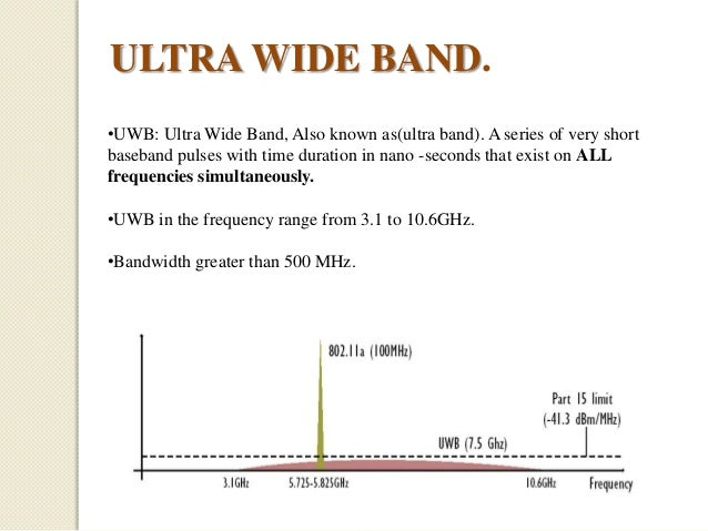 ULTRA WIDE BAND. •UWB: Ultra Wide Band, Also known as(ultra band). A series of very short baseband pulses with time durati...