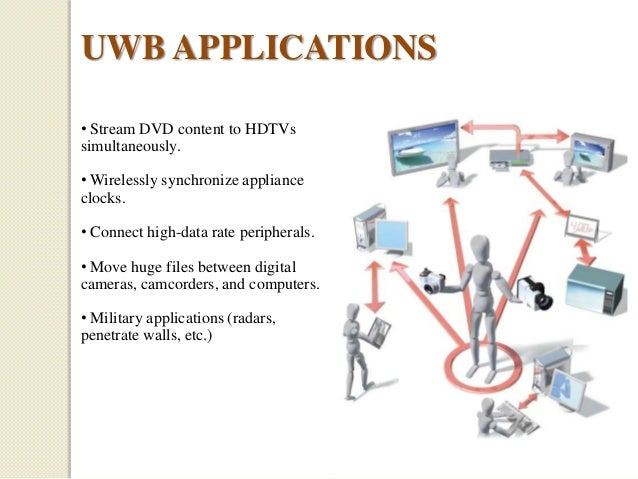 UWB APPLICATIONS • Stream DVD content to HDTVs simultaneously. • Wirelessly synchronize appliance clocks. • Connect high-d...
