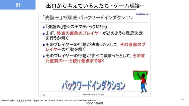 出口から考えている人たち ~ゲーム理論~ Source: 首都大学東京講義 ゲーム理論スライド03章 https://www.slideshare.net/fumiwo/03-36581607 21 例