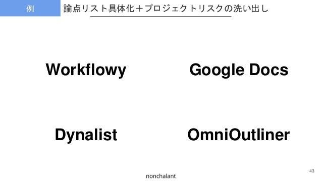 2. 論点リスト具体化+プロジェクトリスクの洗い出し Workflowy Google Docs Dynalist OmniOutliner 43 例