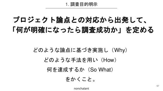 1. 調査目的明示 プロジェクト論点との対応から出発して、 「何が明確になったら調査成功か」を定める どのような論点に基づき実施し(Why) どのような手法を用い(How) 何を達成するか(So What) をかくこと。 57