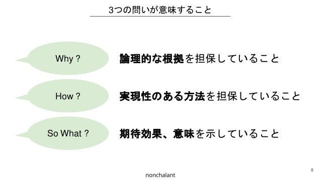 3つの問いが意味すること Why ? How ? So What ? 論理的な根拠を担保していること 実現性のある方法を担保していること 期待効果、意味を示していること 8