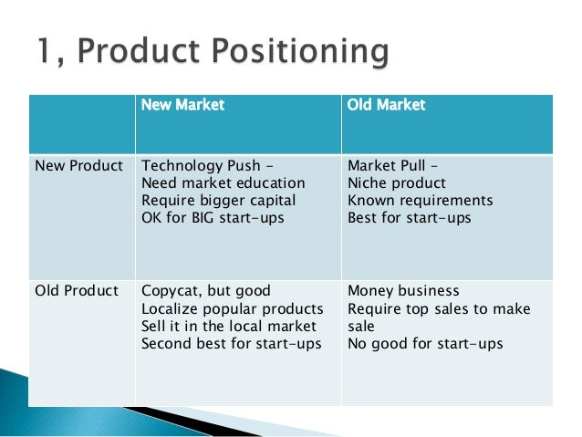 how to get a new product to market